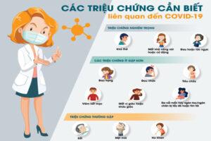 Những biểu hiện mắc Covid-19 và cách điều trị tại nhà